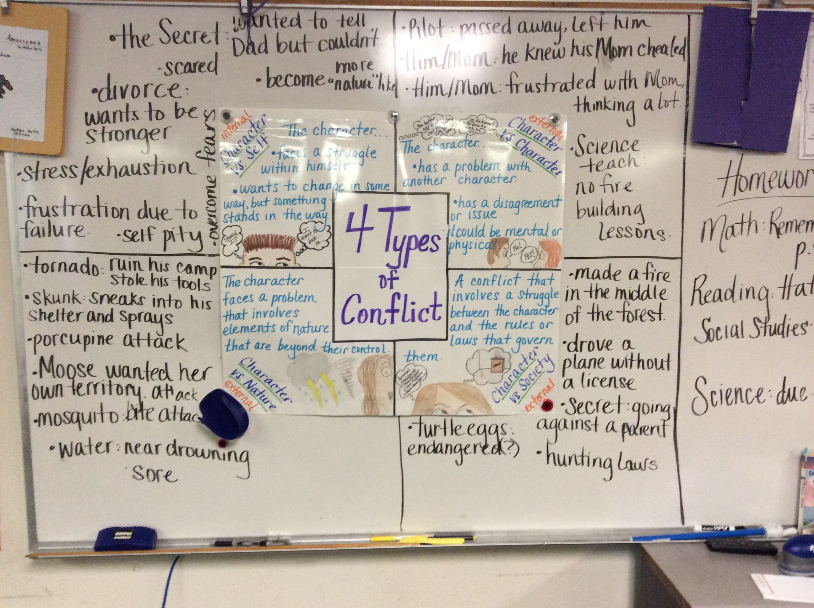 4 Types Of Conflict Ccss 5th Grade Hatchet