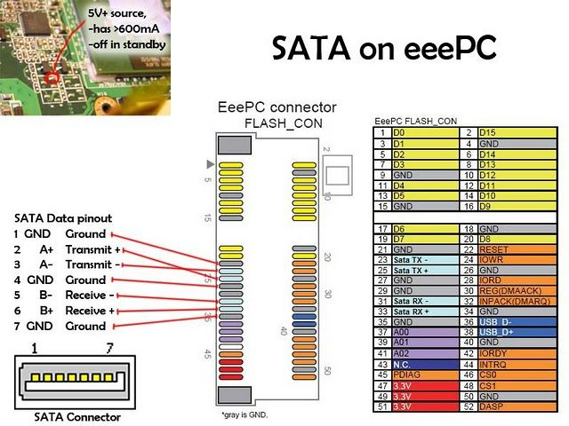 The Asus Eee Pc 900 Ssd Connector Pinout