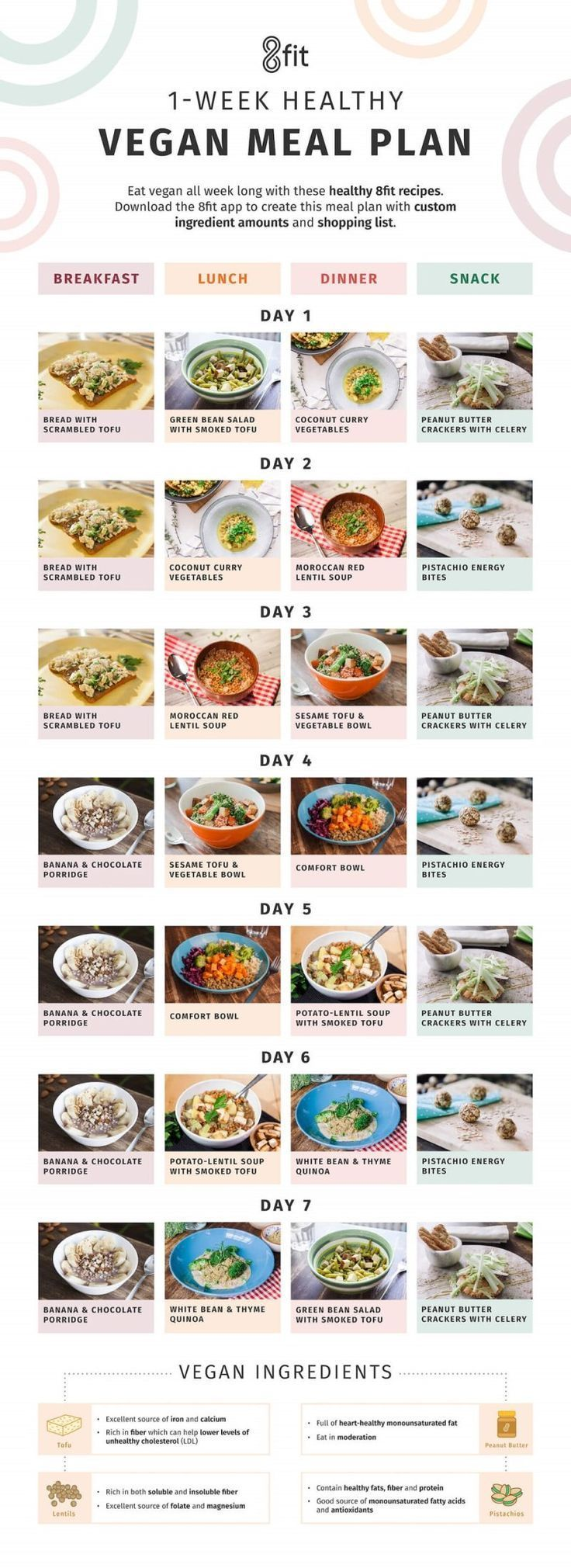 Vegan Meal Plan and Grocery List for Weight Loss  8fit  Keto meal plan