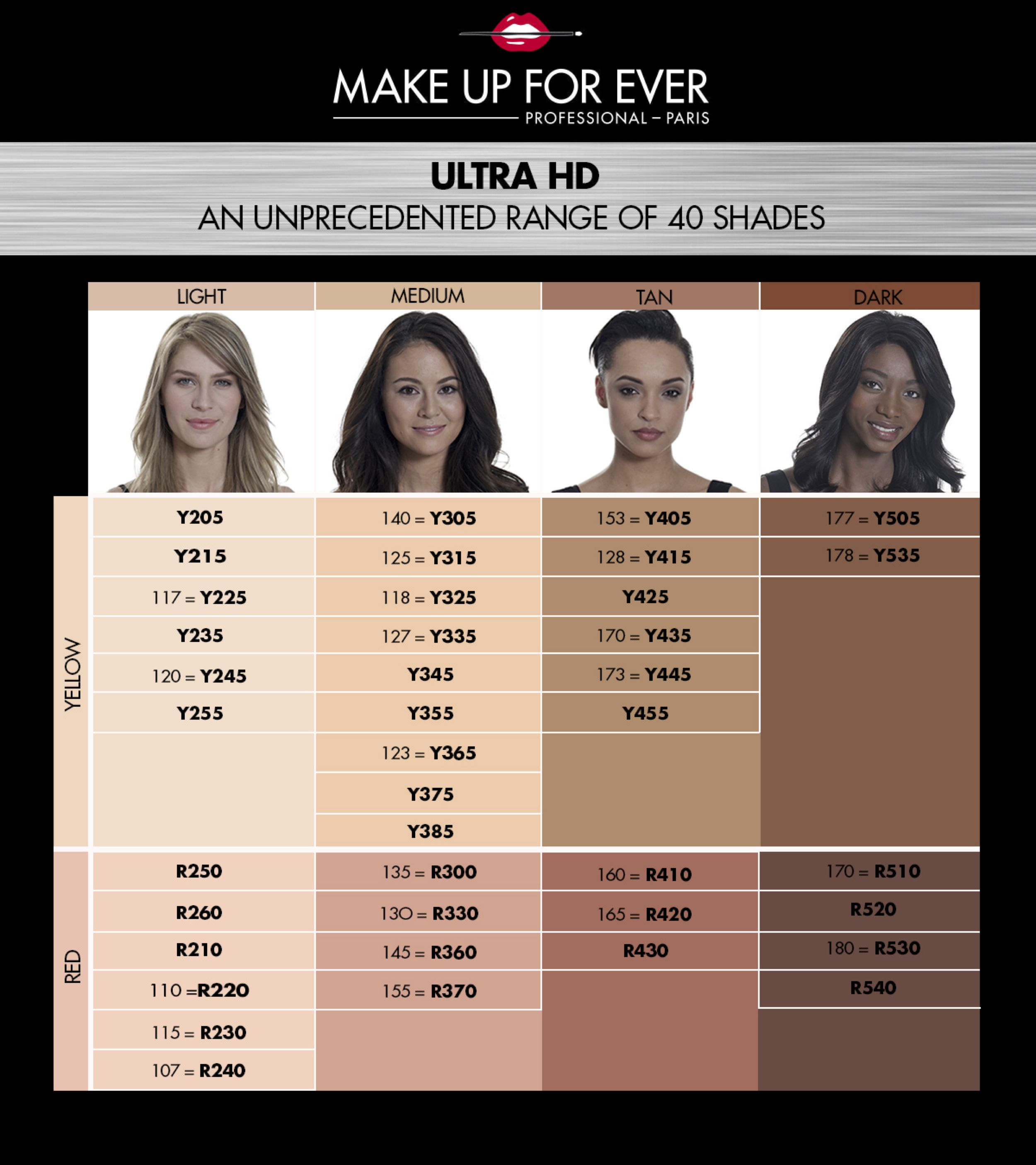 Make Up For Ever Ultra HD Foundation Color Guide Makeup
