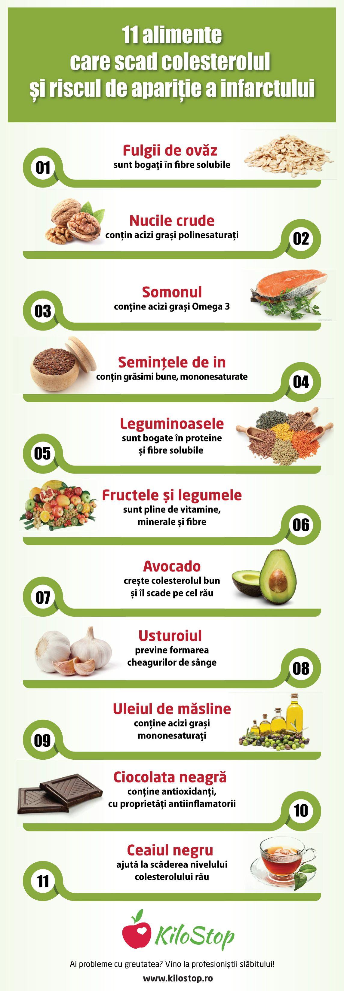 bandra de slabire cum să mănânci zahăr și să slăbești