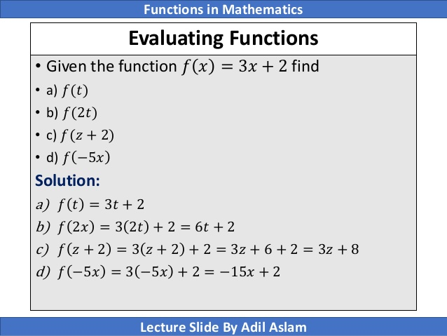Functions math by Nur Jamaludin Functions math