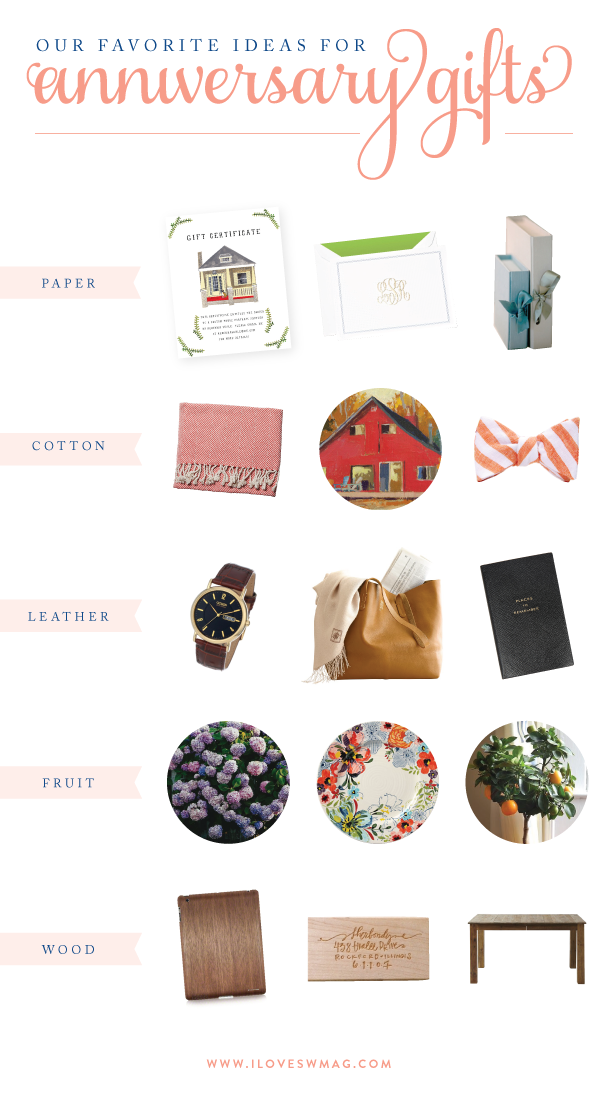 Welcome Back To Our Discussion Of All Things Anniversary I Loved Learning T 3rd Wedding Anniversary Gift Ideas 4th Anniversary Gifts Wedding Anniversary Gifts