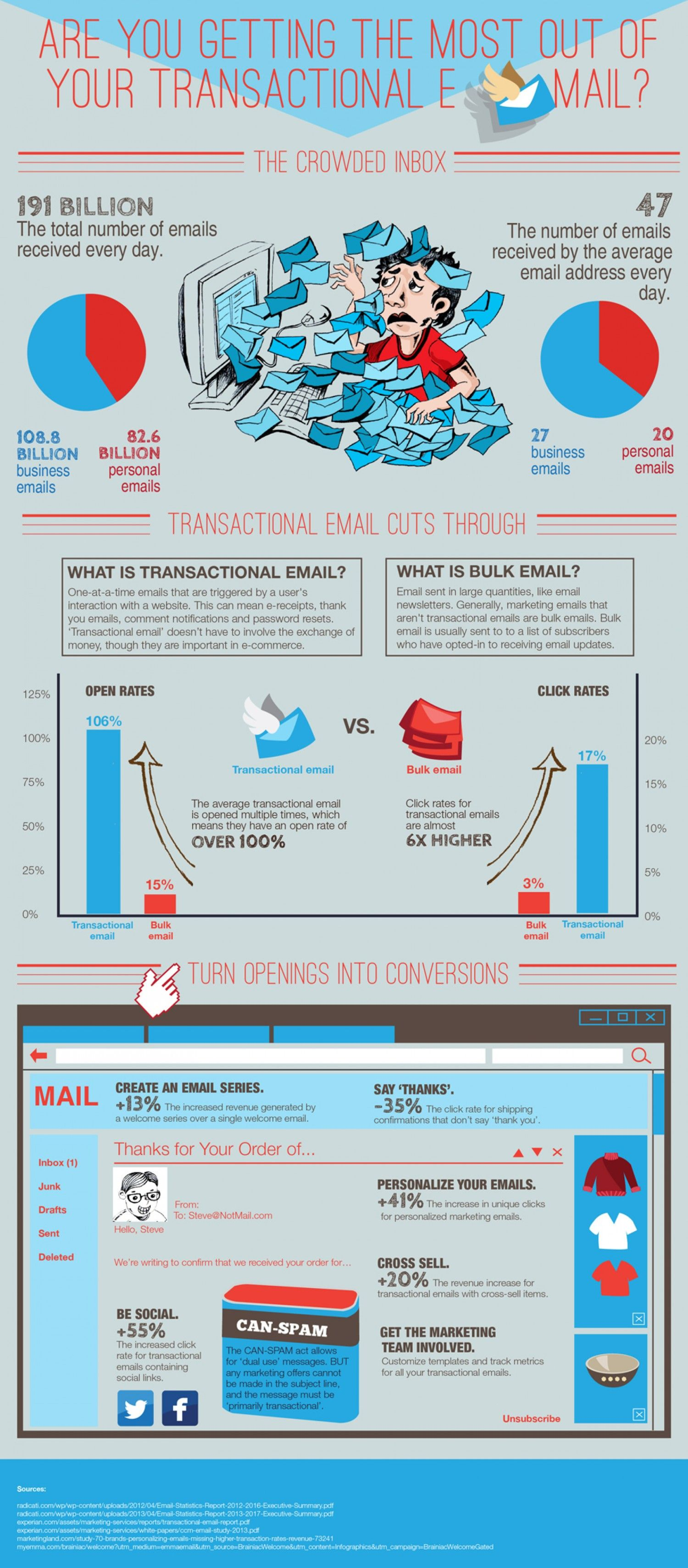 Are you Getting the Most out of Your Transactional #Email