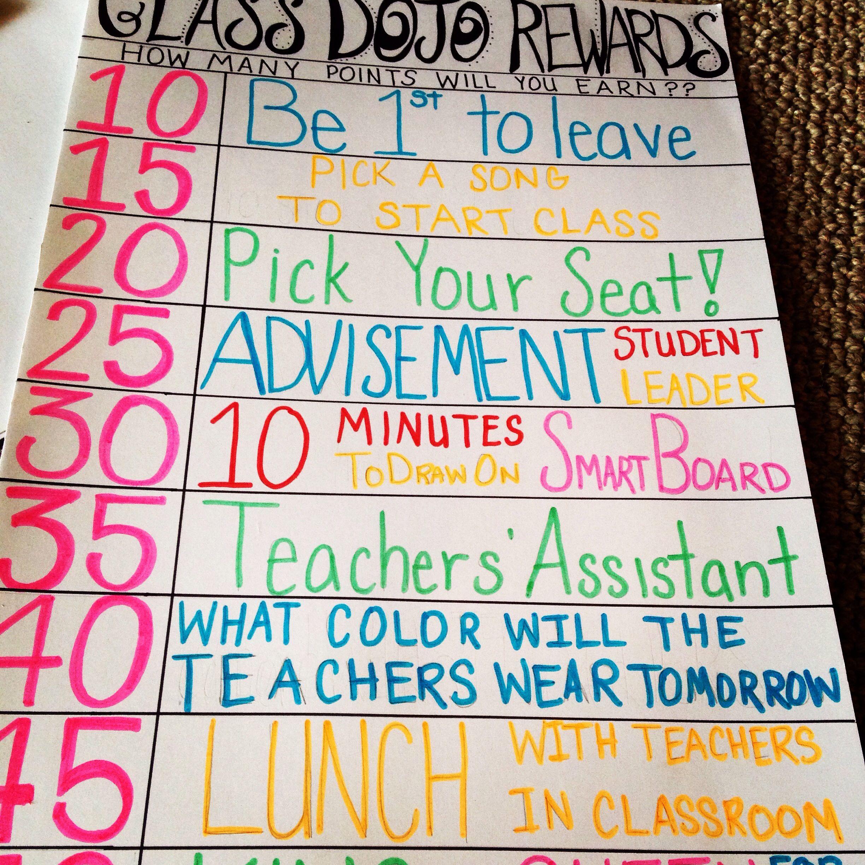 Class Dojo Rewards Poster Relate Positive Behavior With