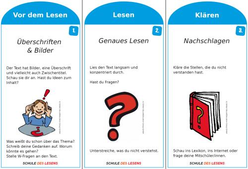 Einen Text Zusammenfassen Bild 1 Lesen Reading German