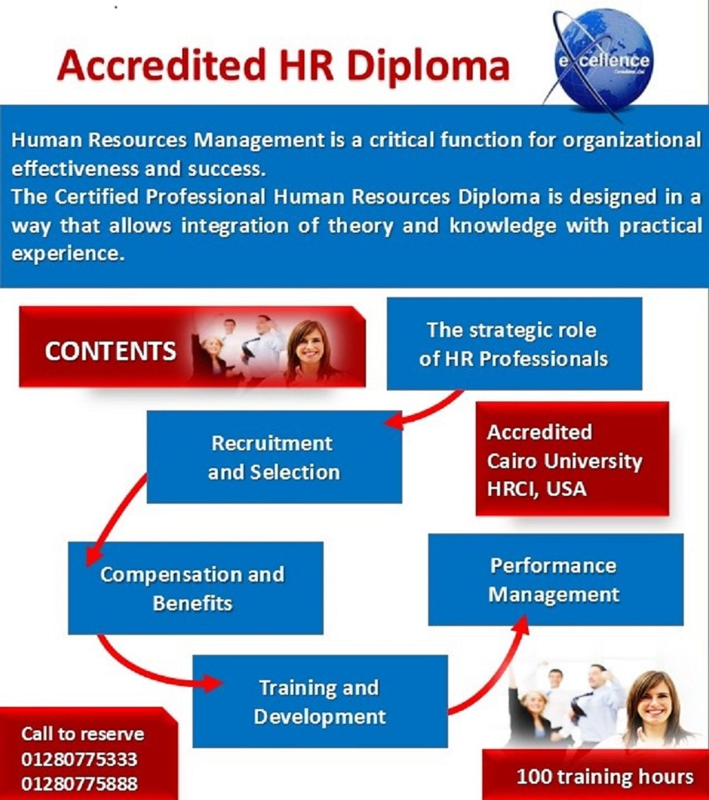 Professional Certified Human Resources Management Diploma