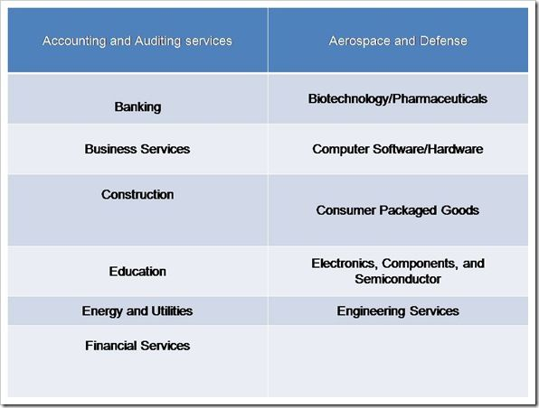 Financial Analyst Job Description YUPPIE Pinterest Financial - business analyst job description