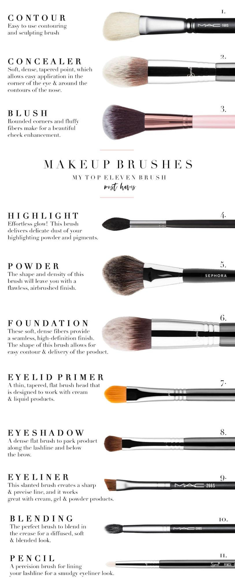What Kind Of Makeup Brushes Are The Best