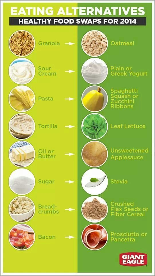 2019 year for lady- Food healthy swaps