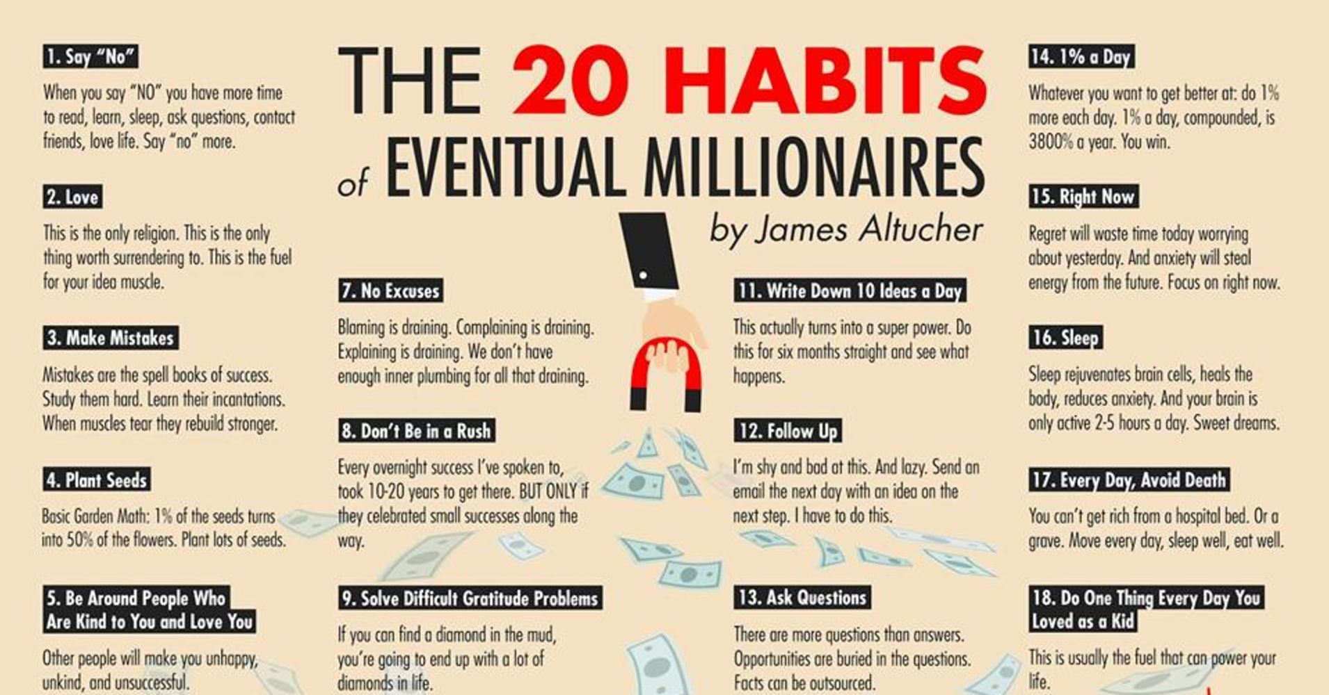 The 20 Habits Of Eventual Millionaires Millionaire James