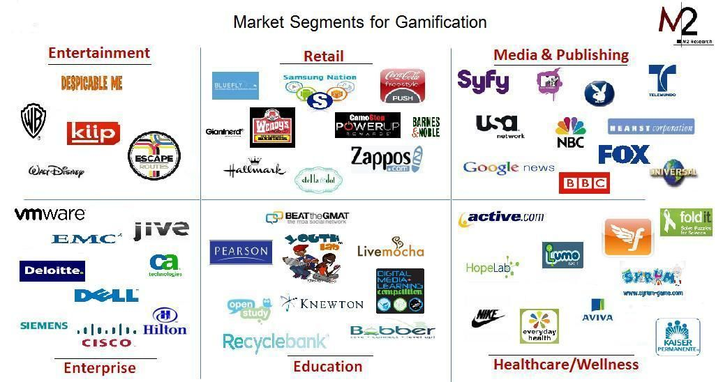 disney market segments