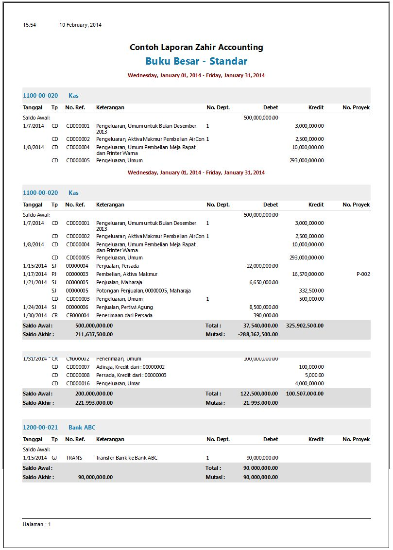 Contoh Laporan Keuangan Sederhana Toko Kelontong Cute766