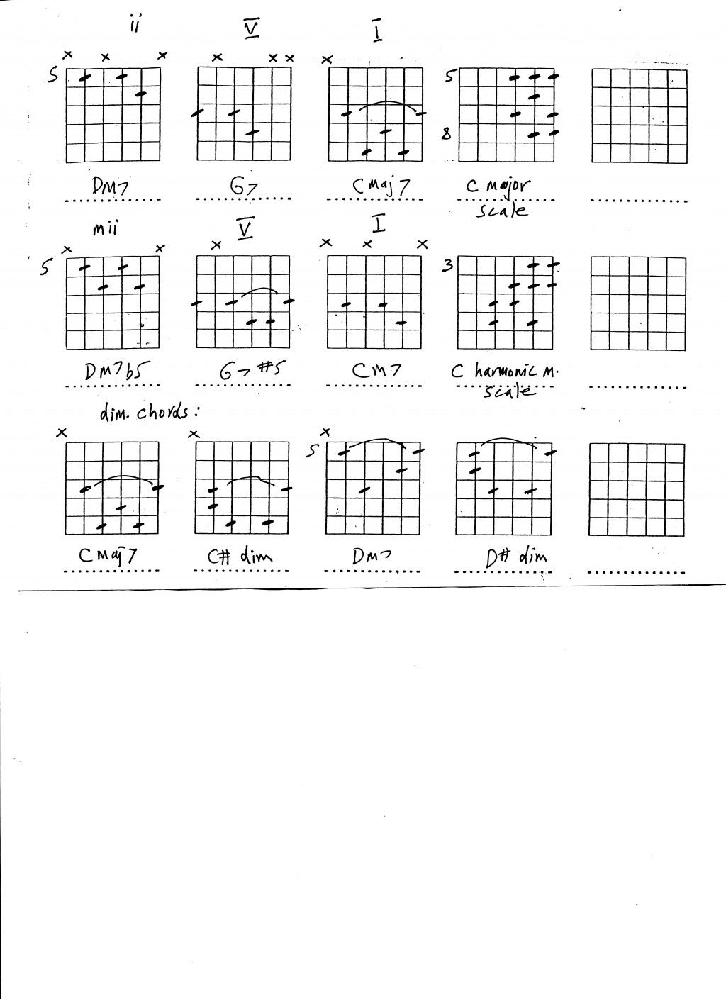 Guitar Lesson Easy Jazz Guitar Chords Music Theory Pinterest