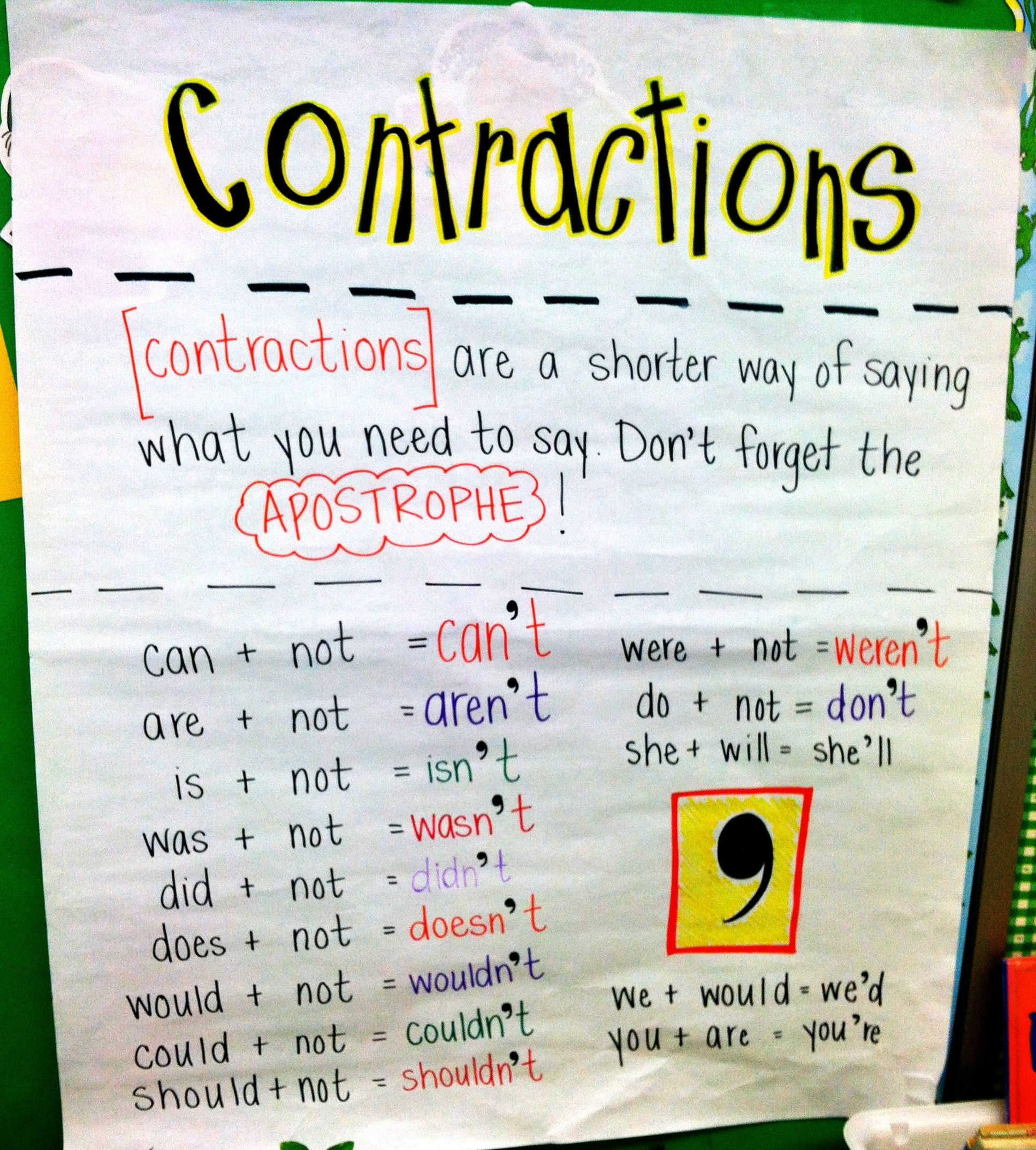 Contractions anchor chart Anchor Charts Foldables