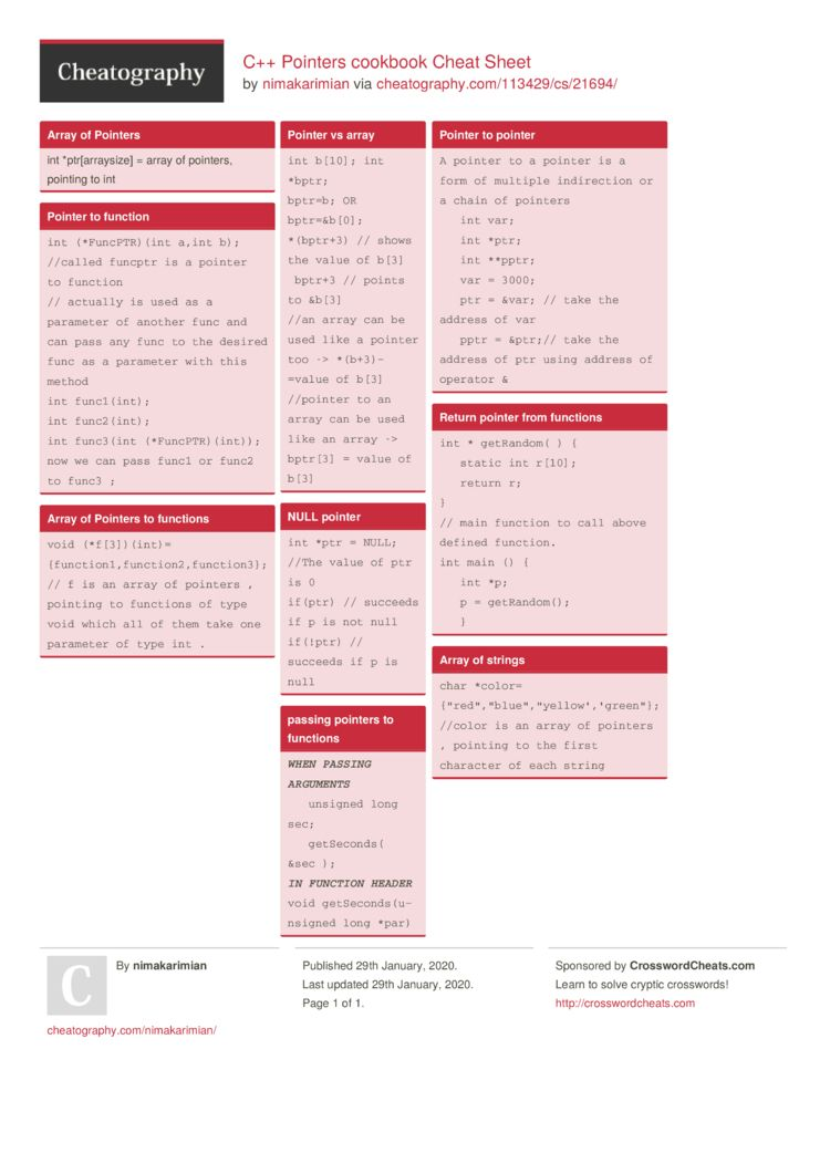 C++ Pointers cookbook Cheat Sheet by nimakarimian http