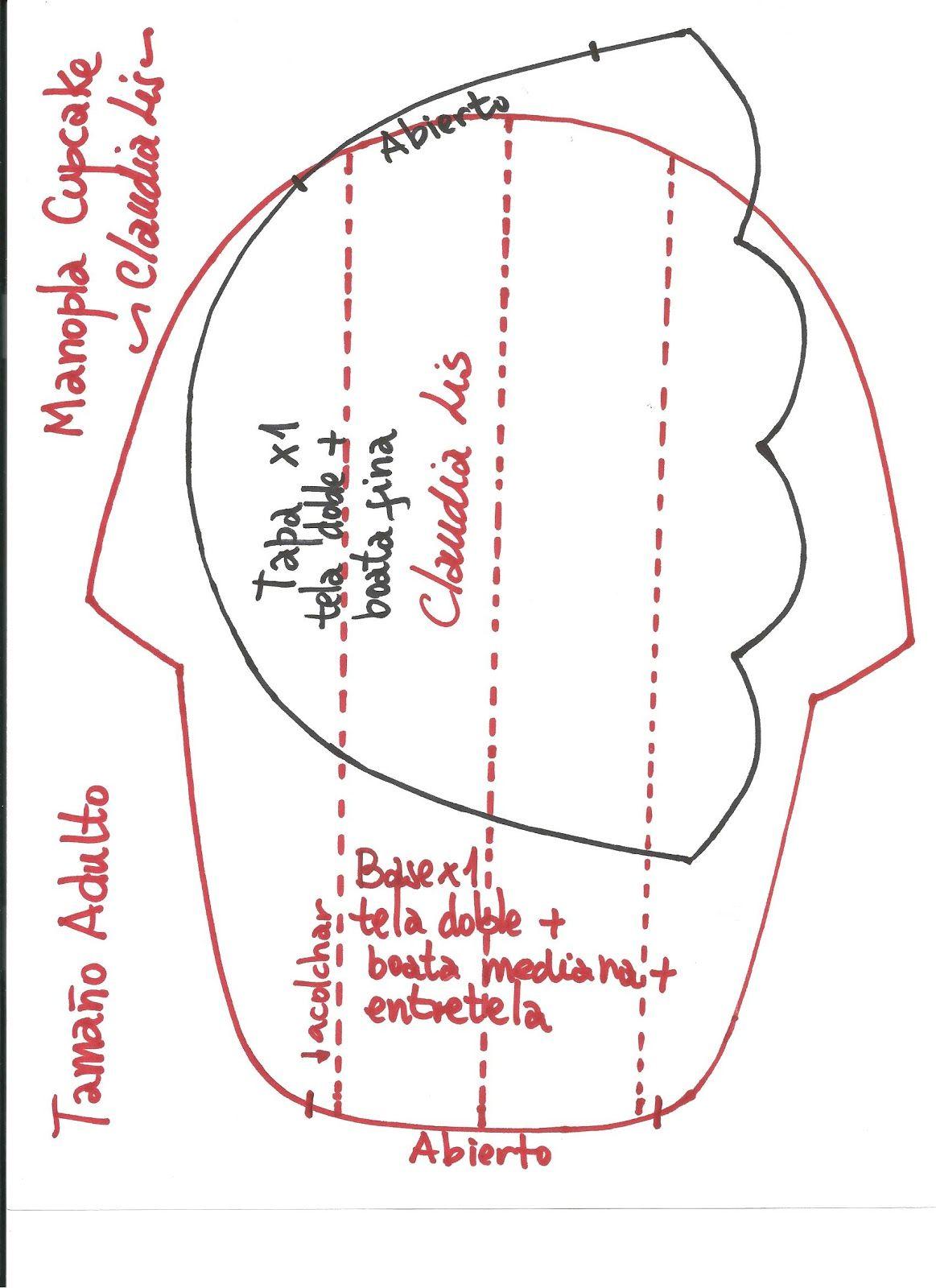 Labores de Lis: ♥ Tutorial Manopla Cupcake | Patchwork | Manopla ...