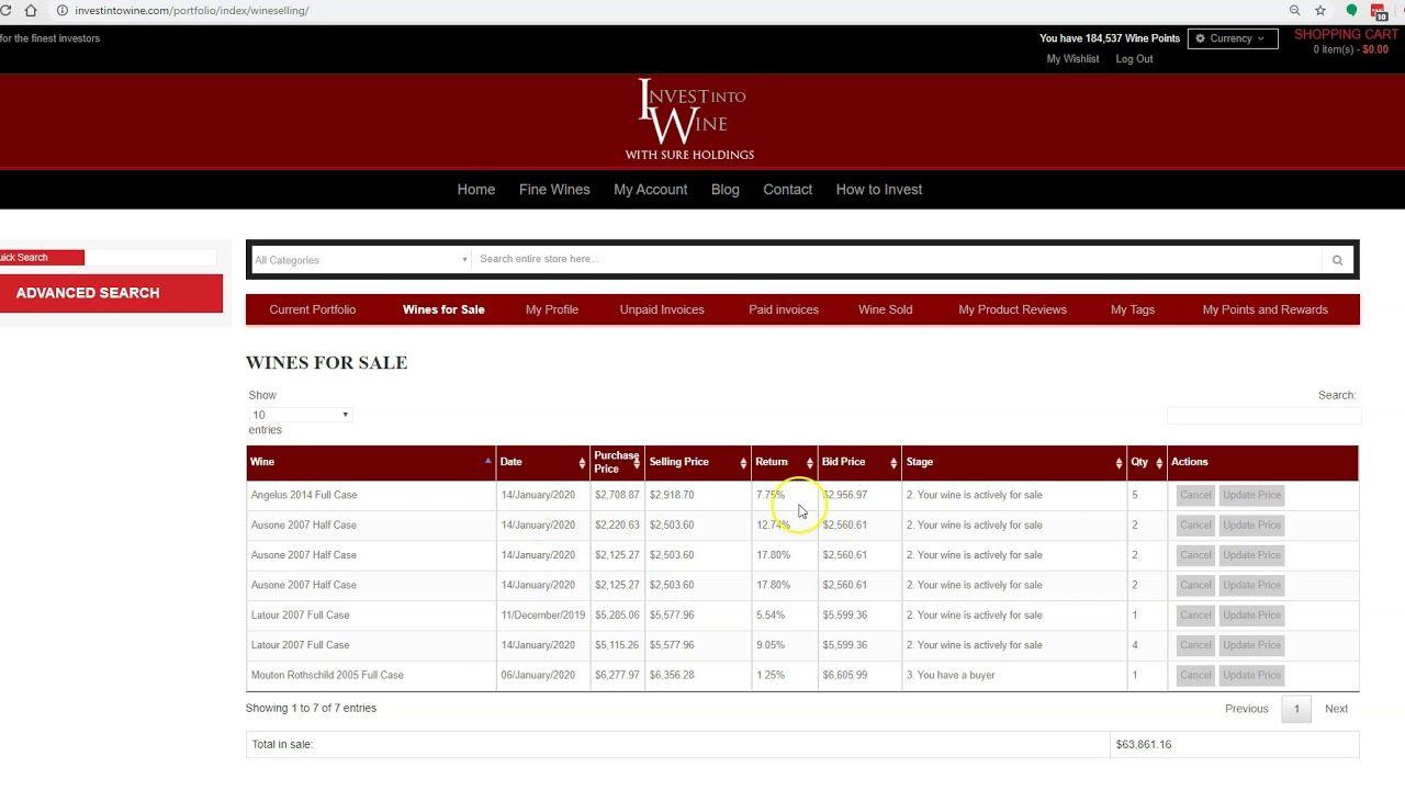 Managing A Wine Investment Portfolio Investintowine Com In 2020 Wine Investment Investment Portfolio Portfolio Management