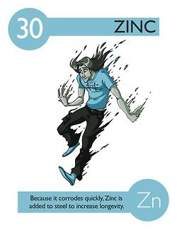30 zinc nerdiness pinterest periodic table chemistry and math 30 zinc urtaz Images