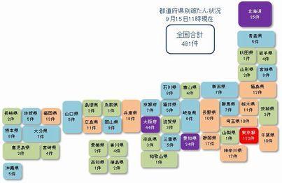 コロナ関連破たんは負債1000万円未満を含め、全国で累計500件に到達 : 東京商工リサーチ