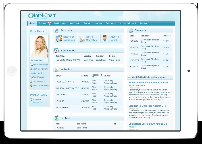 Patient Portal Disaplyed On Ipad Care Coordination Patient Engagement Patient Care