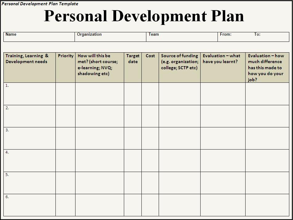 Personal Development Plan Template Yelommyphonecompanyco - Personal business plan template
