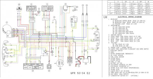 [SCHEMATICS_48YU]  Derbi Senda 50 Wiring Diagram | Diagram, Aprilia, Wire | Derbi Senda Wiring Diagram |  | Pinterest