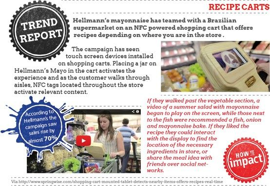 NFC campaign for Hellmann's Mayo offers intuitive meal suggestions as you walk through the store. Ask us how our trend reports can help you; www.howtoimpact.com/#contactus