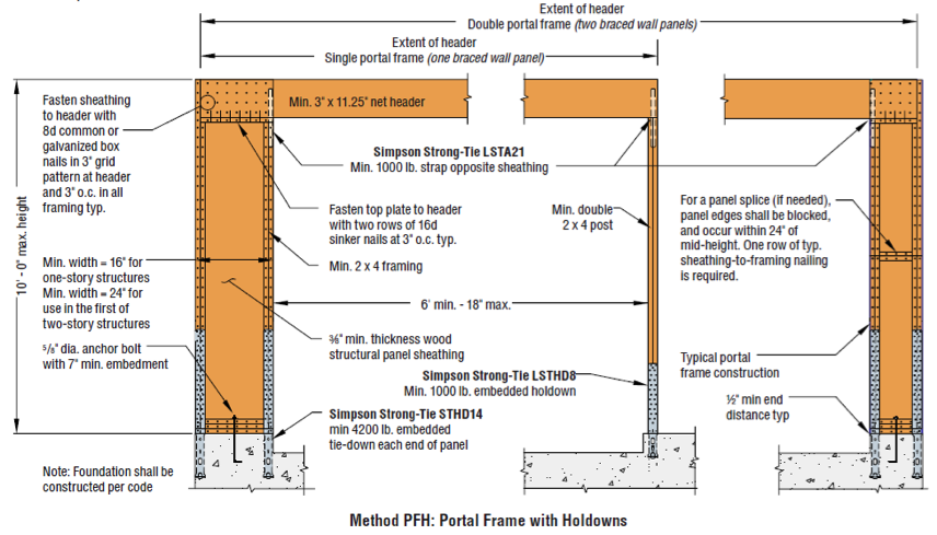 New Holdown Requirements For The Irc And Ibc Portal Frame Bracing Method Simpson Strong Tie Structural Engineering Blog Structural Engineering Sheathing Method