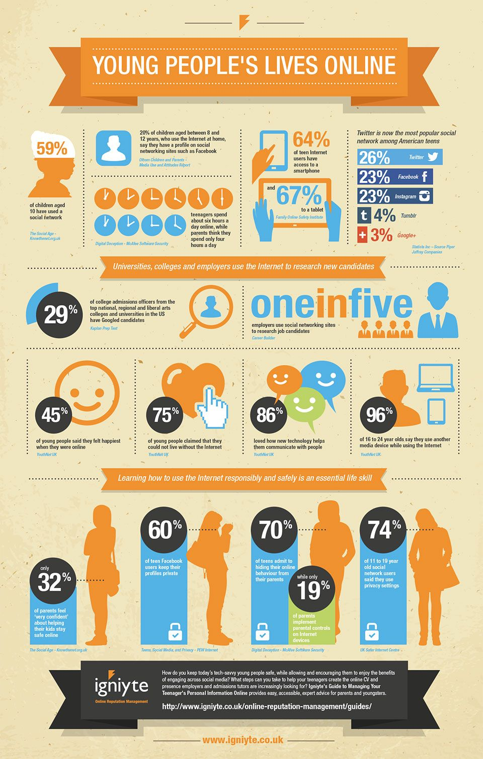 Did You Know Infographics Google Search Online Infographic