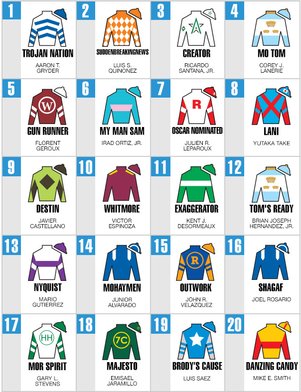 graphic regarding Kentucky Derby Printable Lineup known as Pin via Buu Dang upon Sports activities Kentucky derby, Derby, Lineup