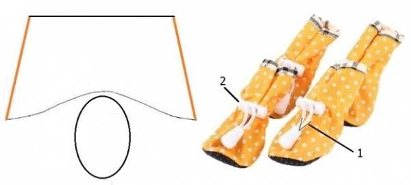 Делаем обувь для собаки своими руками - выкройки и пояснения к ним ... f8d22f20423