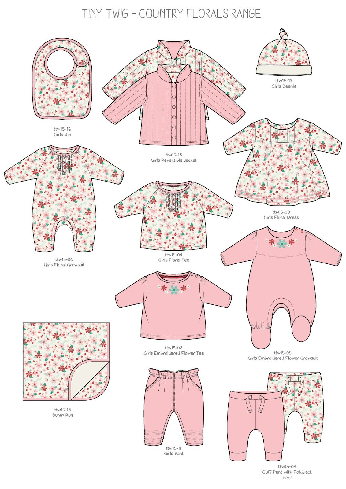 Last year I helped design some ranges for the Australian babywear ...