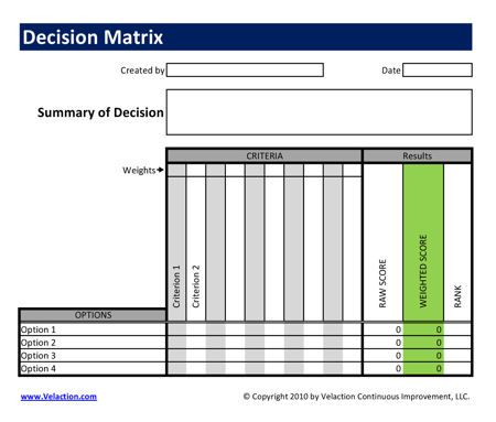 Decision Matrix Template The Decision Matrix Template is used to - scoreboard template