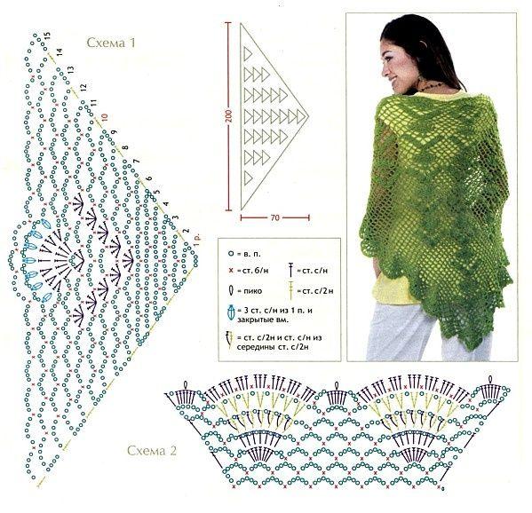 Pin de Diego Ea Sara en croche | Pinterest | Crochet capas