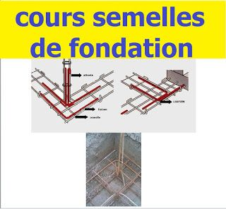 cours semelles de fondation pdf cours de genie civil pinterest patios gros oeuvre et. Black Bedroom Furniture Sets. Home Design Ideas