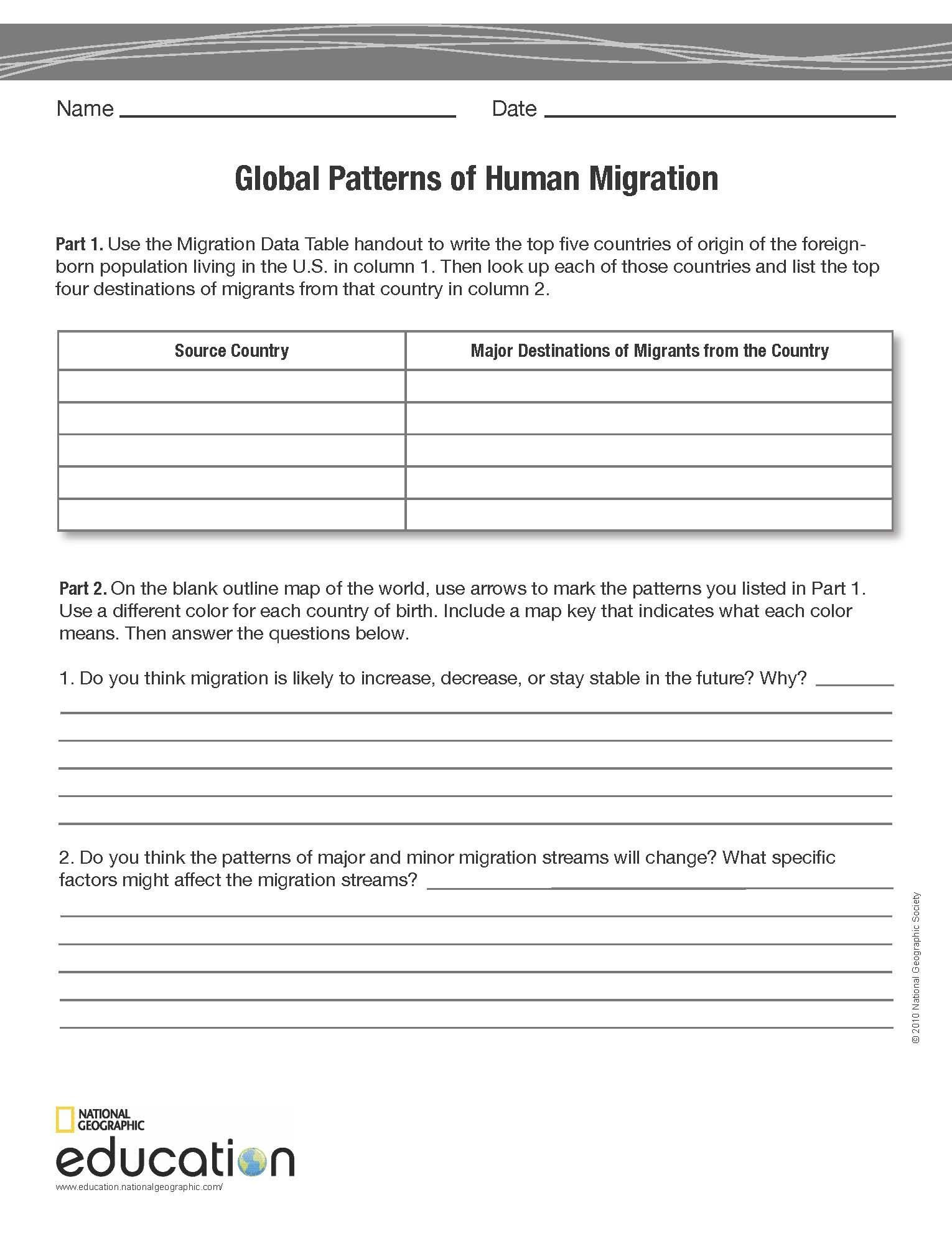 Global Patterns Of Human Migration Human Migration Human