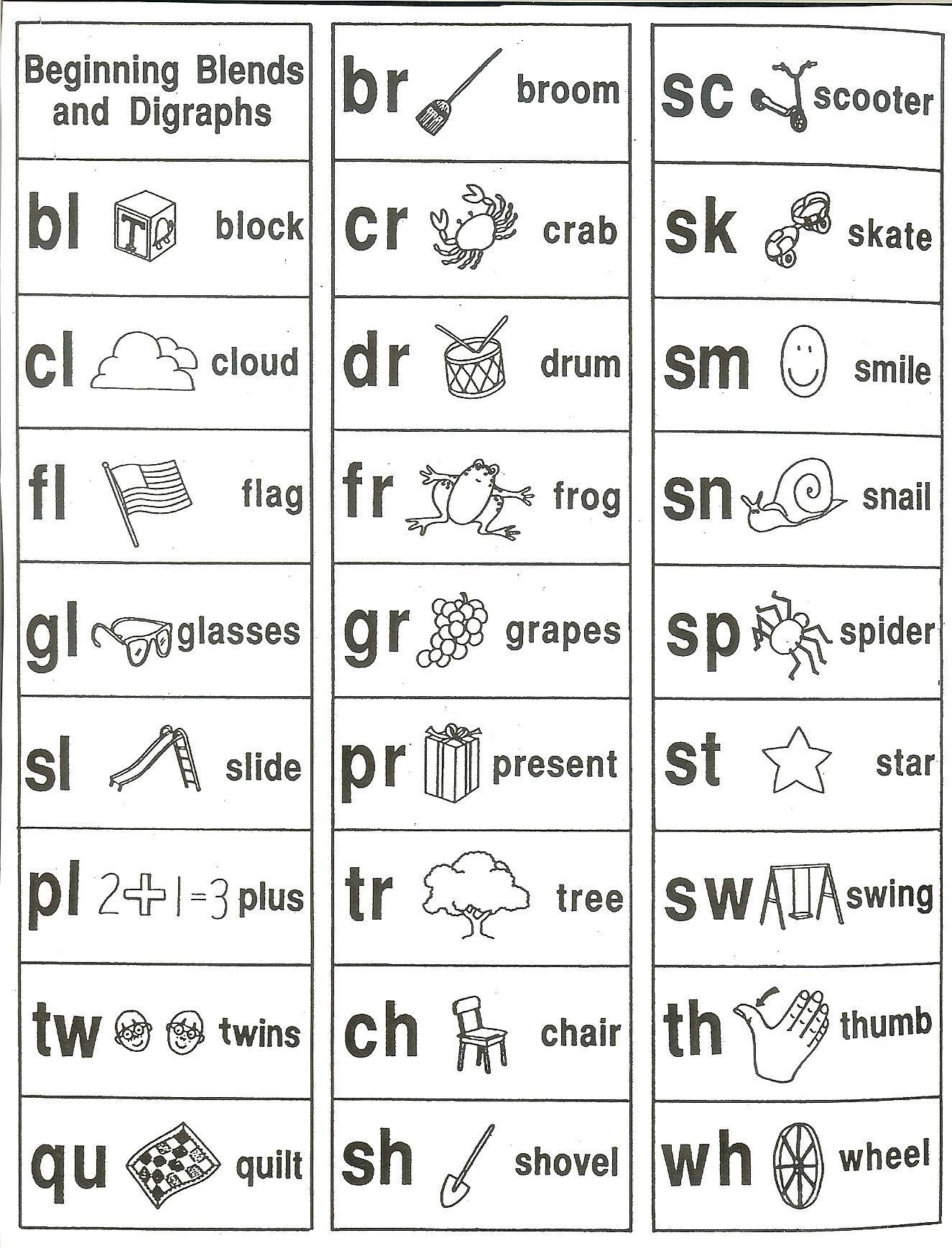Uncategorized Blends And Digraphs Worksheets beginning blends and digraphs good to put in writing folder folder