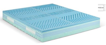 Materassi Permaflex Memory Piuma.N B Vecchia Collezione Non Piu In Produzione Massage Nato Dagli