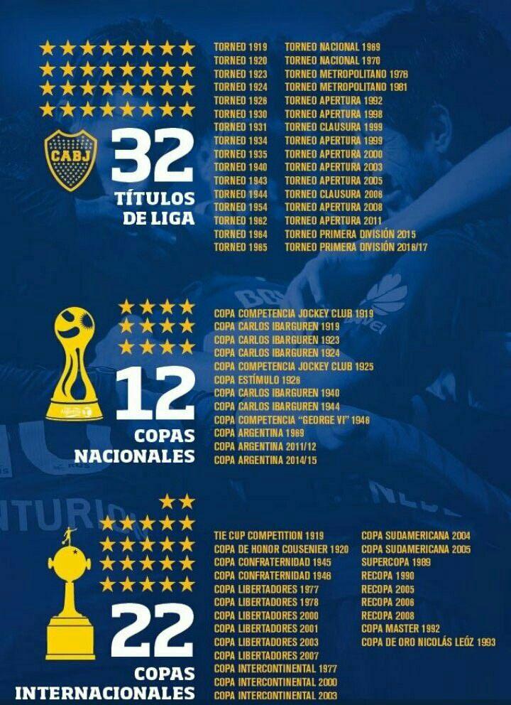 Boca Jrs De Mi Vida La Bombonera Boca Juniors Bombonera Boca Boca Jrs