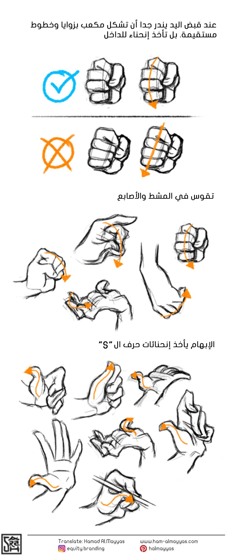 خطوات رسم اليد رسم درس يد مرجع تعليم مراجع دروس Reference Tutorial Hand Drawing Art Handdra Hand Drawing Reference Basic Drawing Drawing Reference