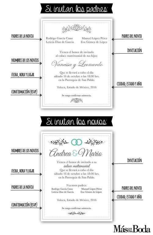 Anatomía de las invitaciones de bodas