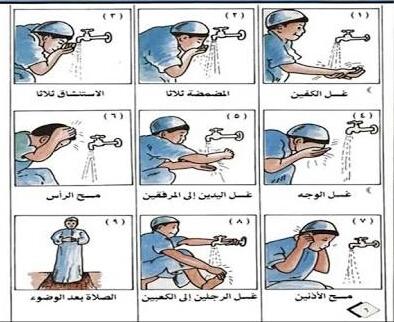 خطوات الوضوء المرسال Muslim Kids Activities Animal Alphabet Islam Facts