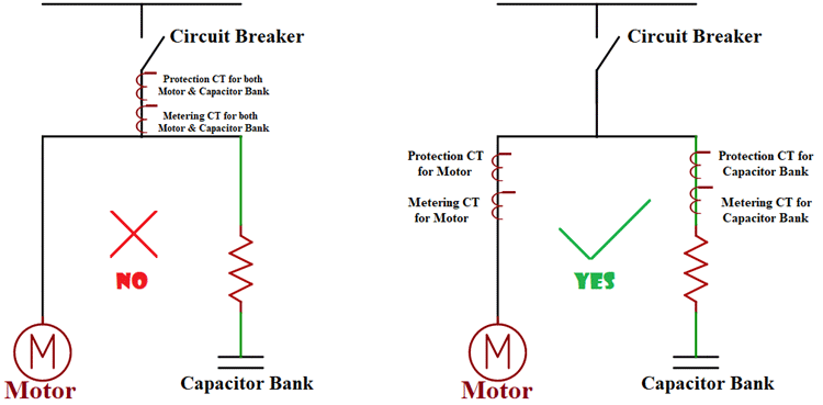 How Ht Motor Protection Should Be Designed When Running In Parallel With Capacitor Bank Protection Capacitor Electrical Maintenance