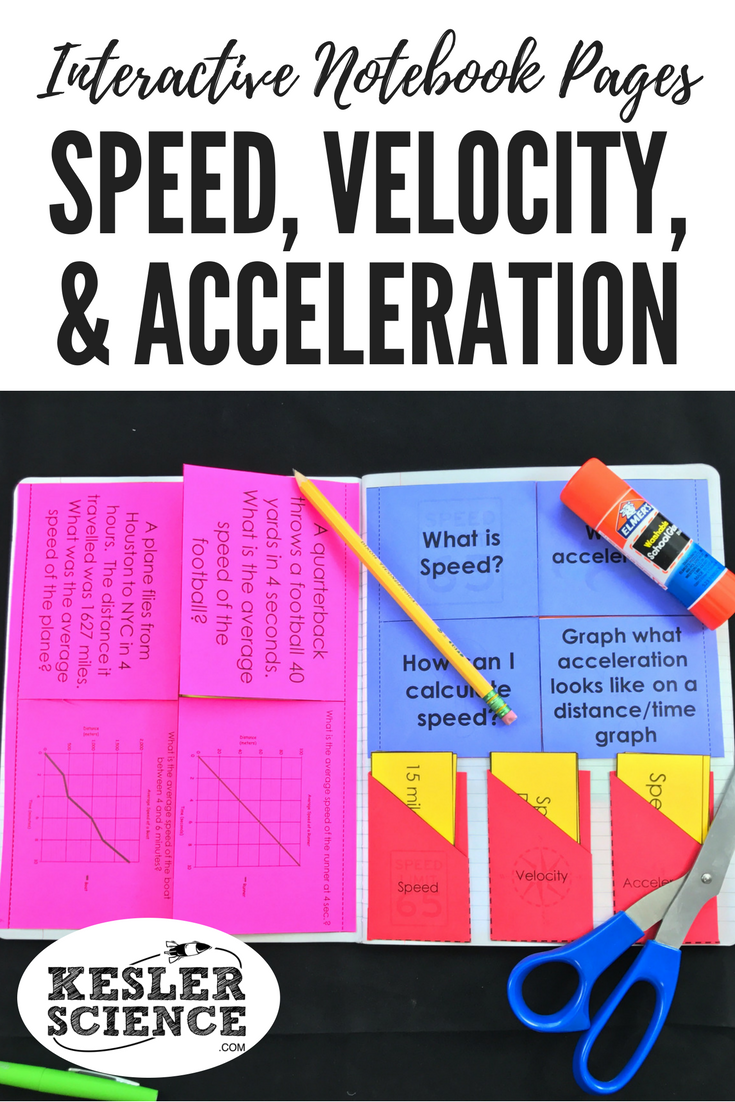 Force And Motion Interactive Notebook Pages Science Pinterest