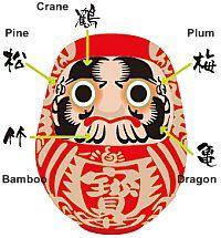 a_daruma-matsukawa-fortune-icons.jpg (200×215)