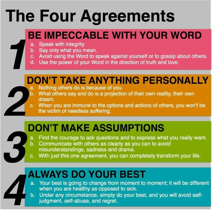 The Four Agreements 4 A Word to the Wise (Quotes) Pinterest - agreement in word