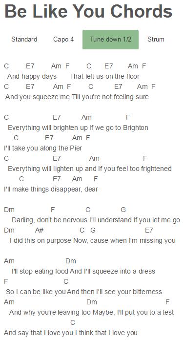 Be Like You Chords Ed Sheeran : Ed Sheeran : Pinterest : Guitars
