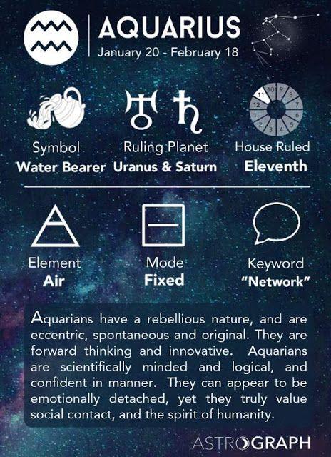 Aquarius is a fixed sign. Ruled by Uranus