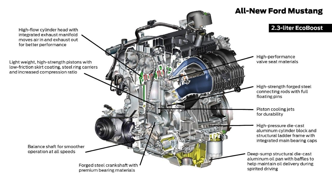 Get all the engine specs on the mustang ecoboost 4 cylinder motor here the mustang will be the first stang to get ford s powerful yet fuel ef